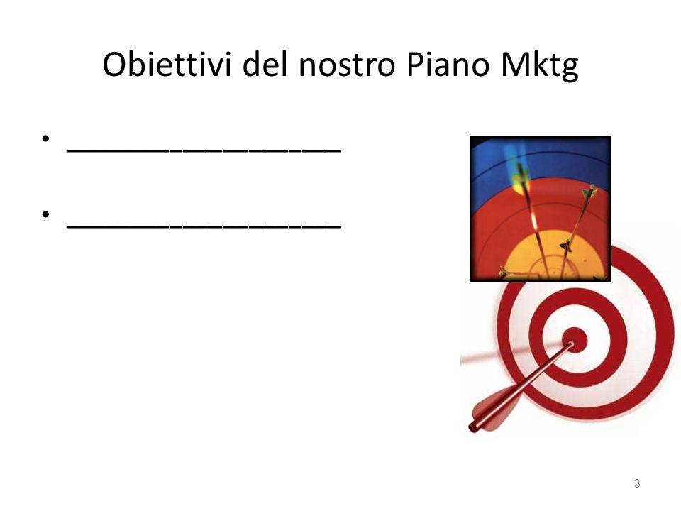 Obiettivi del nostro Piano Mktg _____________________ 3