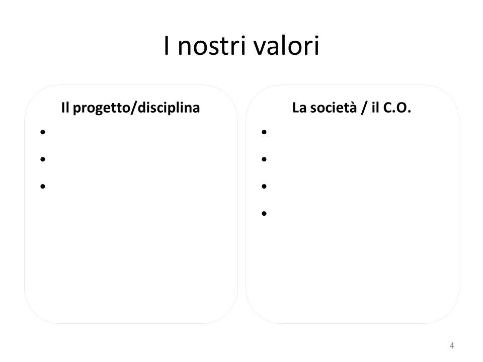 I nostri valori Il progetto/disciplina La società / il C.O. 4
