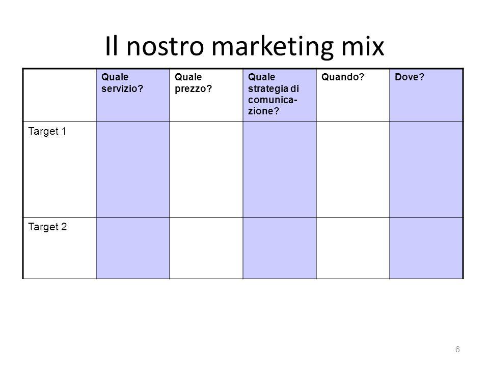 Il nostro marketing mix Quale servizio? Quale prezzo? Quale strategia di comunica- zione? Quando?Dove? Target 1 Target 2 6