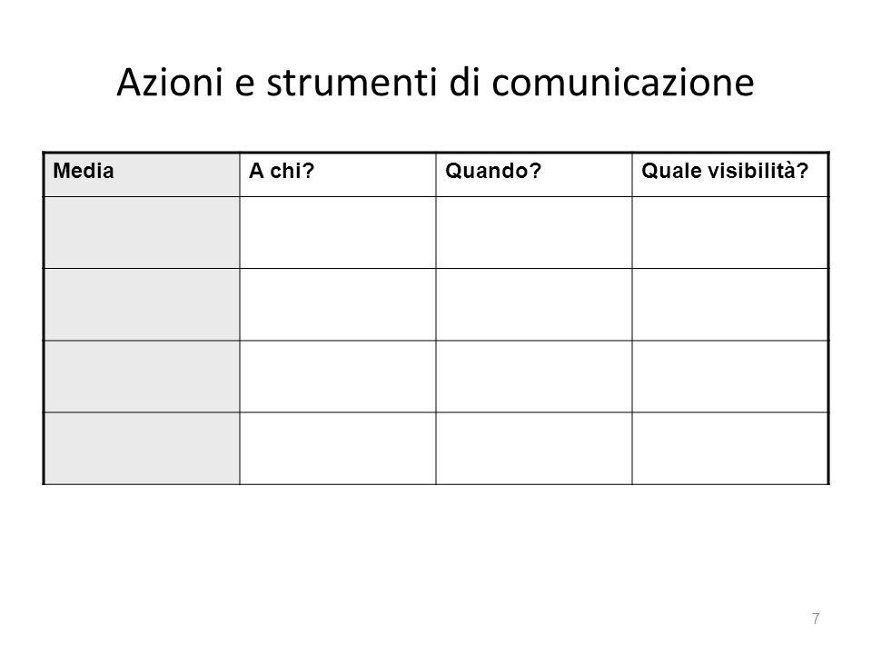 Azioni e strumenti di comunicazione MediaA chi Quando Quale visibilità 7