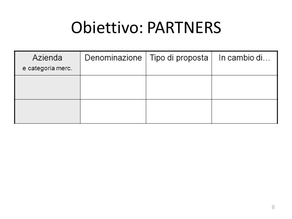 Obiettivo: PARTNERS Azienda e categoria merc. DenominazioneTipo di propostaIn cambio di… 8