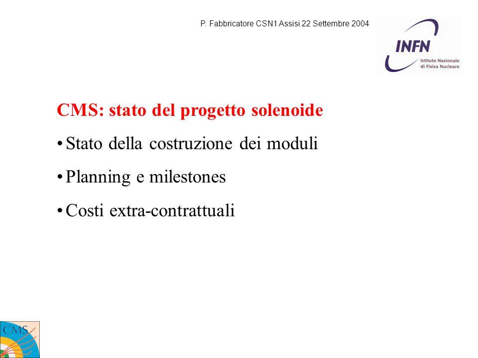 CMS: stato del progetto solenoide Stato della costruzione dei moduli Planning e milestones Costi extra-contrattuali P.