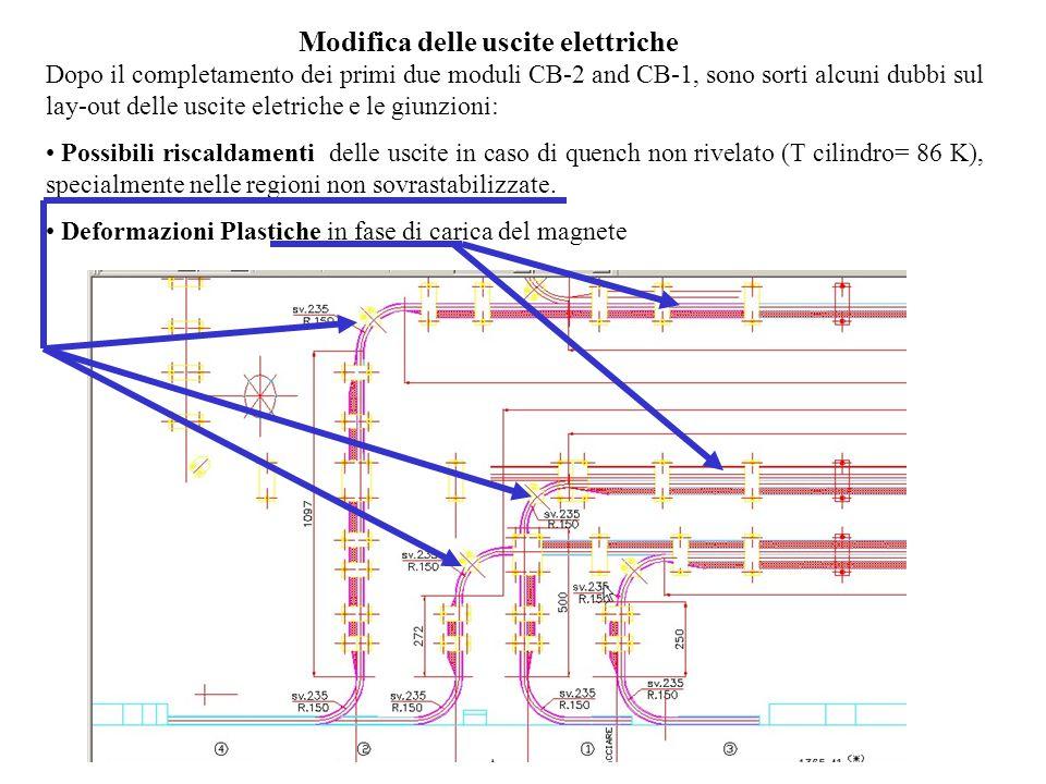 Dopo il completamento dei primi due moduli CB-2 and CB-1, sono sorti alcuni dubbi sul lay-out delle uscite eletriche e le giunzioni: Possibili riscaldamenti delle uscite in caso di quench non rivelato (T cilindro= 86 K), specialmente nelle regioni non sovrastabilizzate.