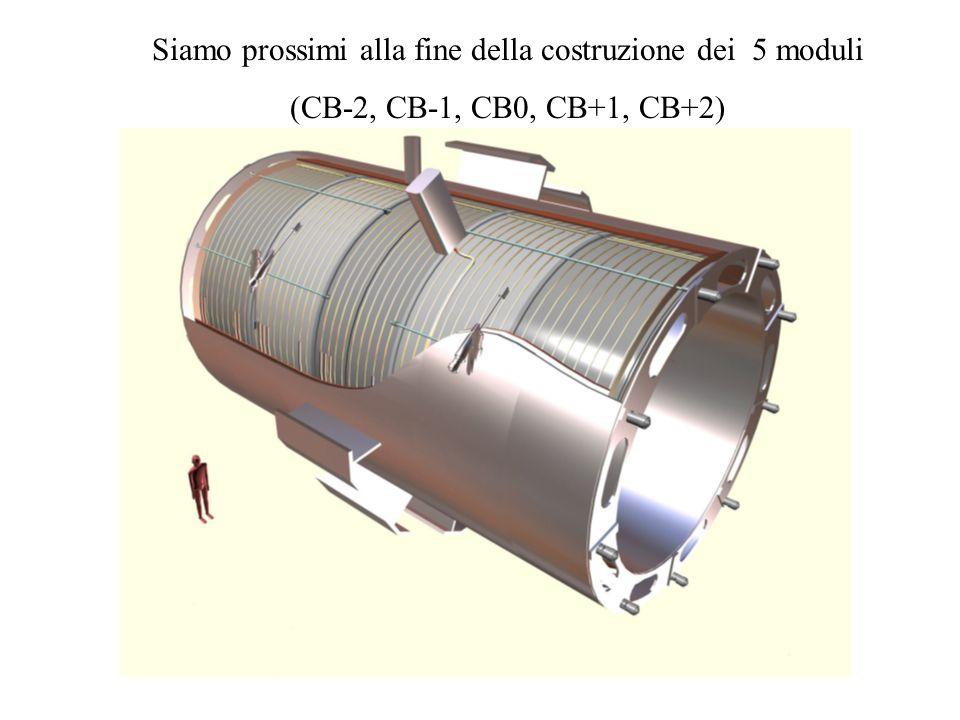 I moduli CB-2 e CB-1 sono installati al CERN fin da Giugno