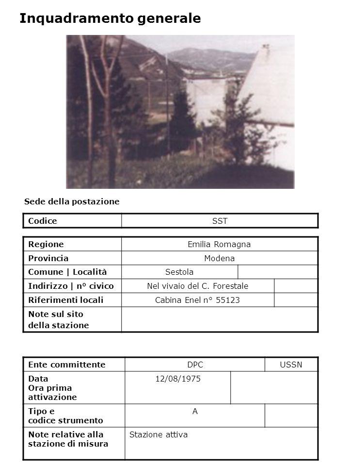 Sede della postazione CodiceSST Ente committenteDPCUSSN Data Ora prima attivazione 12/08/1975 Tipo e codice strumento A Note relative alla stazione di