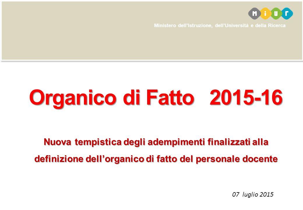 Ministero dell'Istruzione, dell'Università e della Ricerca Organico di Fatto2015-16 Nuova tempistica degli adempimenti finalizzati alla definizione de
