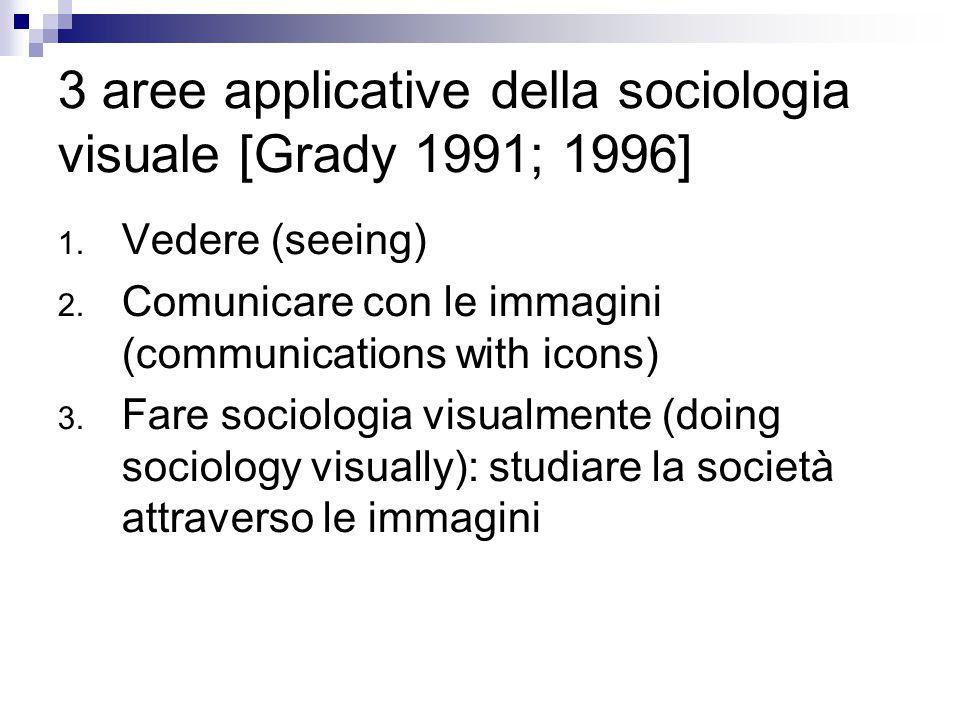 3 aree applicative della sociologia visuale [Grady 1991; 1996] 1.