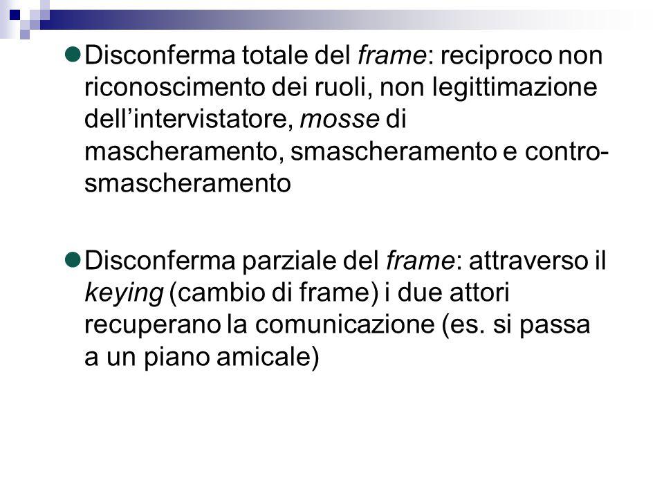 Disconferma totale del frame: reciproco non riconoscimento dei ruoli, non legittimazione dell'intervistatore, mosse di mascheramento, smascheramento e contro- smascheramento Disconferma parziale del frame: attraverso il keying (cambio di frame) i due attori recuperano la comunicazione (es.