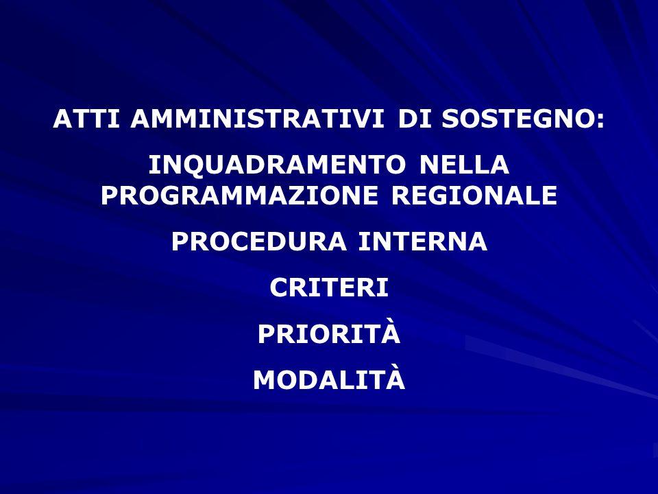ATTI AMMINISTRATIVI DI SOSTEGNO: INQUADRAMENTO NELLA PROGRAMMAZIONE REGIONALE PROCEDURA INTERNA CRITERI PRIORITÀ MODALITÀ