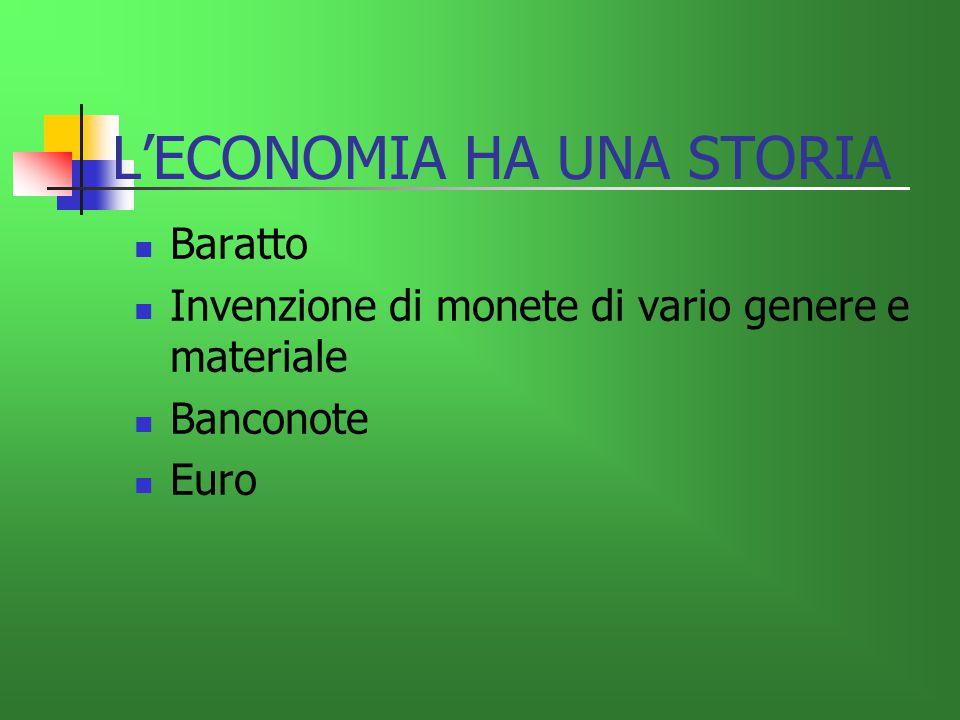 L'ECONOMIA HA UNA STORIA Baratto Invenzione di monete di vario genere e materiale Banconote Euro