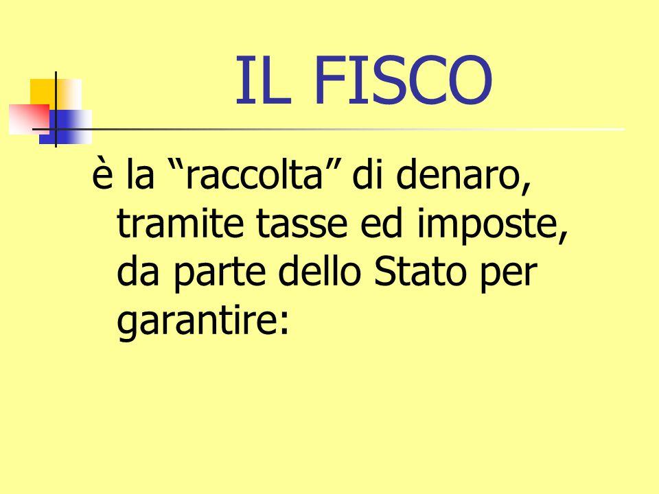IL FISCO è la raccolta di denaro, tramite tasse ed imposte, da parte dello Stato per garantire: