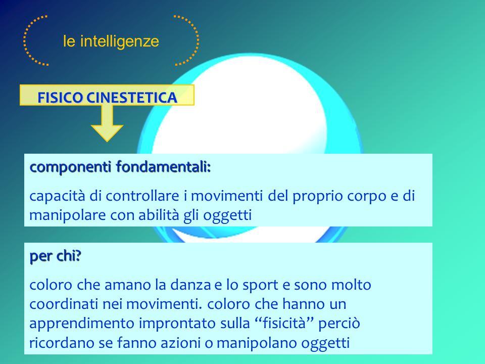 componenti fondamentali: capacità di controllare i movimenti del proprio corpo e di manipolare con abilità gli oggetti le intelligenze FISICO CINESTETICA per chi.