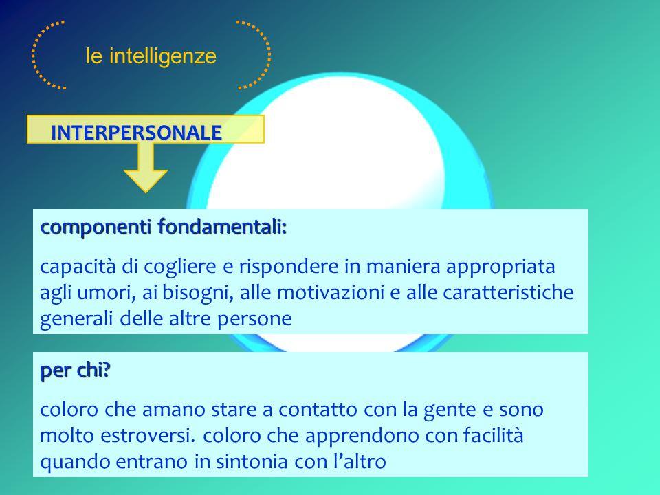 componenti fondamentali: capacità di cogliere e rispondere in maniera appropriata agli umori, ai bisogni, alle motivazioni e alle caratteristiche generali delle altre persone le intelligenze INTERPERSONALE per chi.