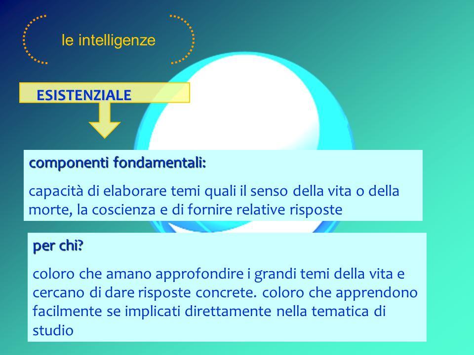componenti fondamentali: capacità di elaborare temi quali il senso della vita o della morte, la coscienza e di fornire relative risposte le intelligenze ESISTENZIALE per chi.