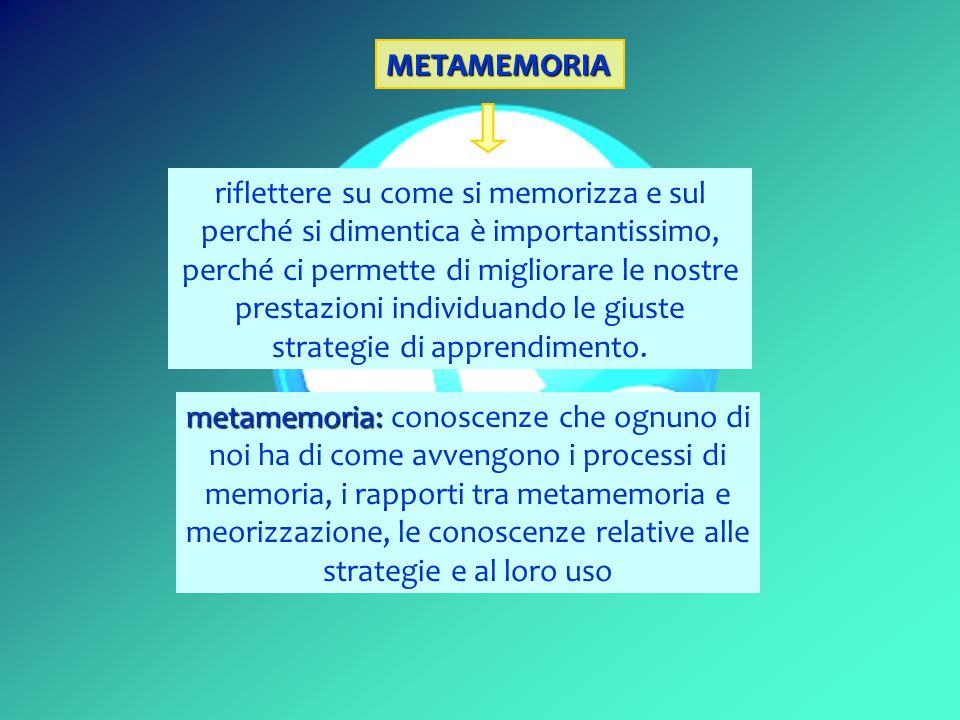 METAMEMORIA riflettere su come si memorizza e sul perché si dimentica è importantissimo, perché ci permette di migliorare le nostre prestazioni individuando le giuste strategie di apprendimento.