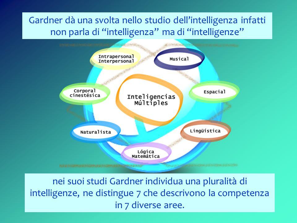 Gardner dà una svolta nello studio dell'intelligenza infatti non parla di intelligenza ma di intelligenze nei suoi studi Gardner individua una pluralità di intelligenze, ne distingue 7 che descrivono la competenza in 7 diverse aree.