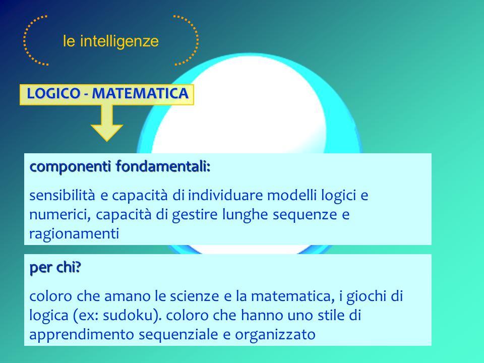 componenti fondamentali: sensibilità e capacità di individuare modelli logici e numerici, capacità di gestire lunghe sequenze e ragionamenti le intelligenze LOGICO - MATEMATICA per chi.