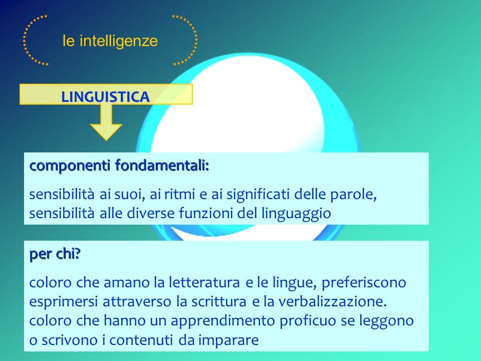 componenti fondamentali: sensibilità ai suoi, ai ritmi e ai significati delle parole, sensibilità alle diverse funzioni del linguaggio le intelligenze LINGUISTICA per chi.