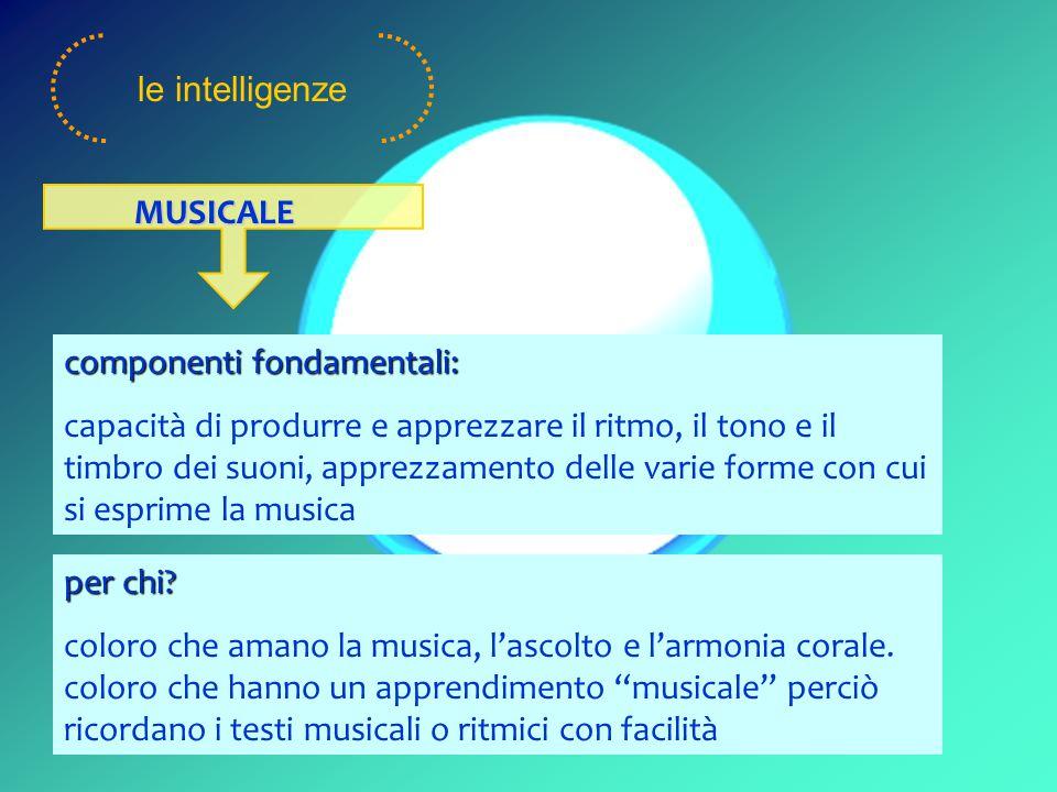 componenti fondamentali: capacità di produrre e apprezzare il ritmo, il tono e il timbro dei suoni, apprezzamento delle varie forme con cui si esprime la musica le intelligenze MUSICALE per chi.
