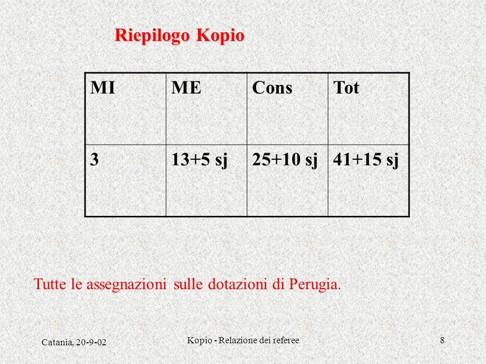 Catania, 20-9-02 Kopio - Relazione dei referee8 MIMEConsTot 313+5 sj25+10 sj41+15 sj Riepilogo Kopio Tutte le assegnazioni sulle dotazioni di Perugia.