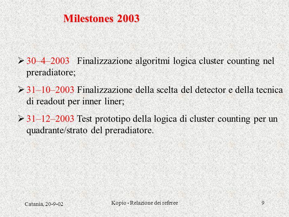 Catania, 20-9-02 Kopio - Relazione dei referee9 Milestones 2003  30–4–2003 Finalizzazione algoritmi logica cluster counting nel preradiatore;  31–10