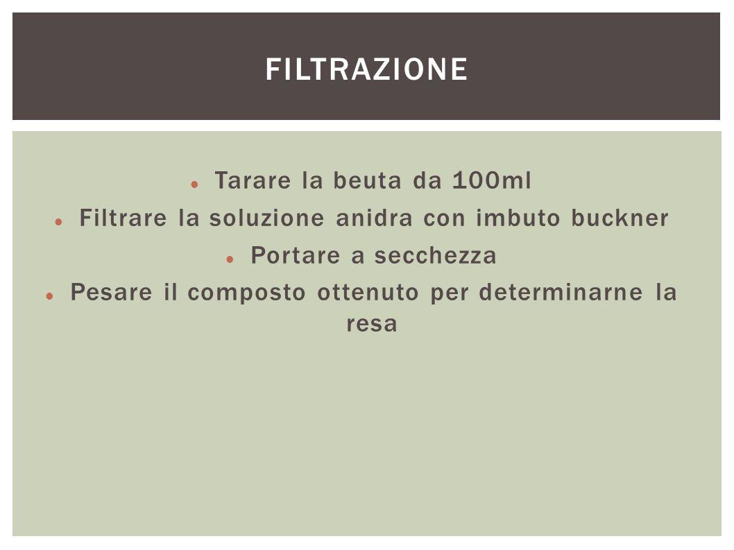Tarare la beuta da 100ml Filtrare la soluzione anidra con imbuto buckner Portare a secchezza Pesare il composto ottenuto per determinarne la resa FILT