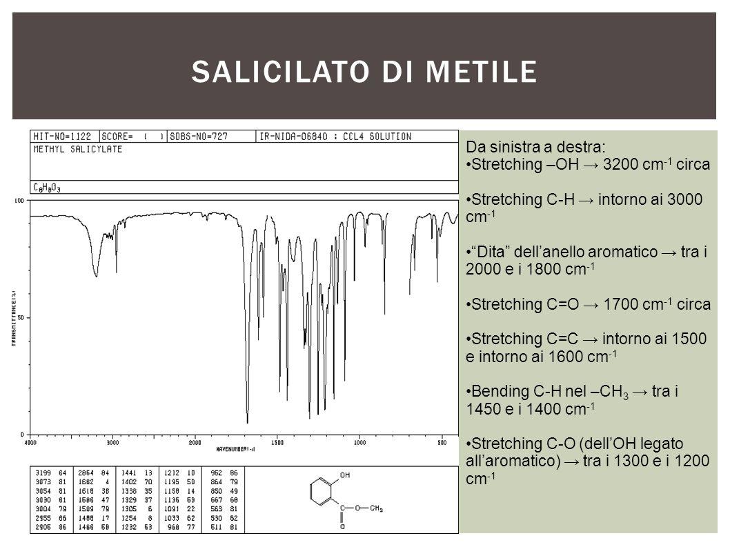 """SALICILATO DI METILE Da sinistra a destra: Stretching –OH → 3200 cm -1 circa Stretching C-H → intorno ai 3000 cm -1 """"Dita"""" dell'anello aromatico → tra"""