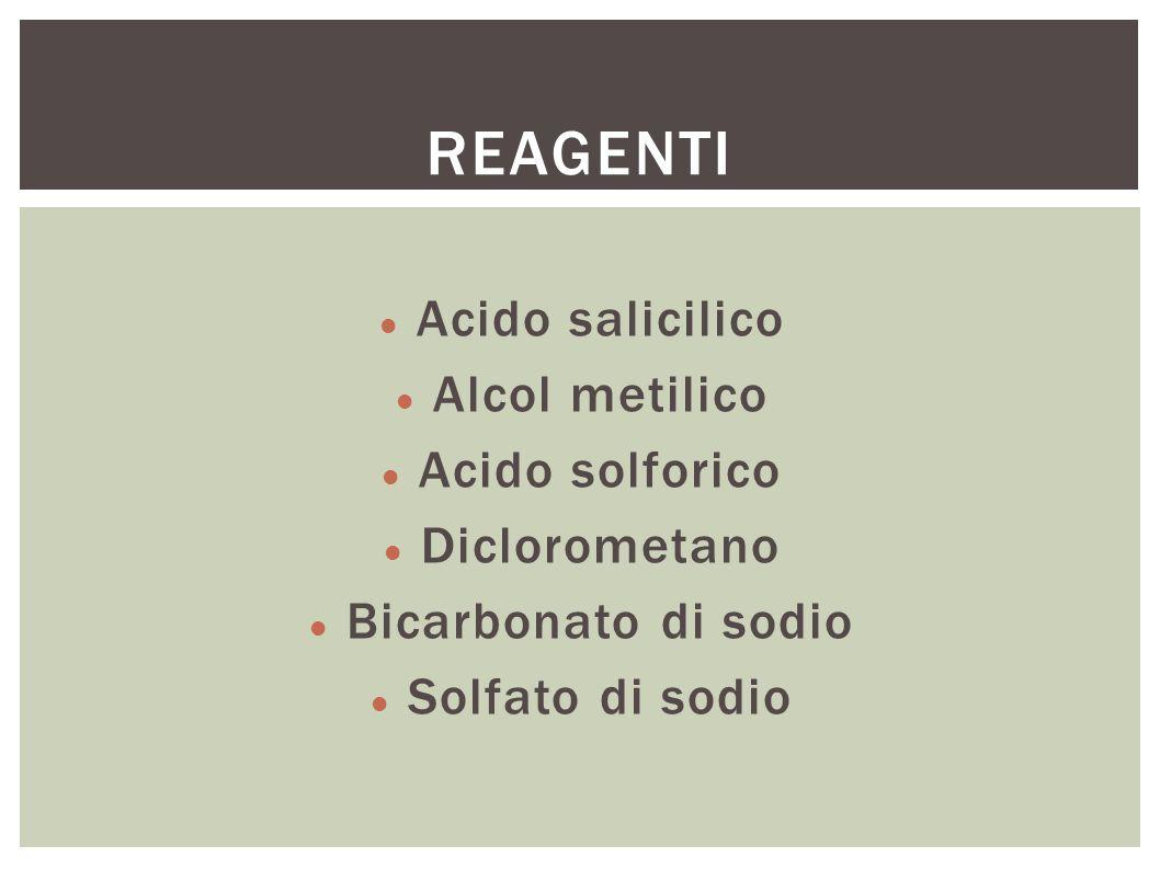 Acido salicilico Alcol metilico Acido solforico Diclorometano Bicarbonato di sodio Solfato di sodio REAGENTI