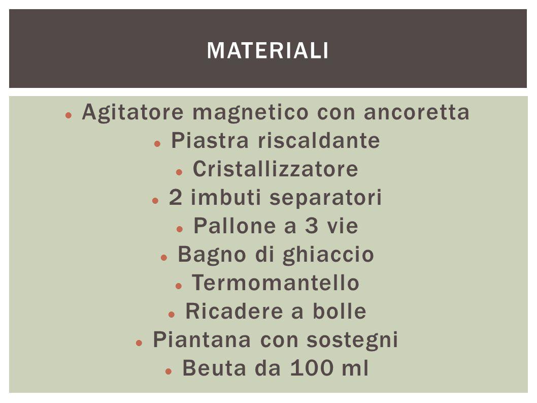 Agitatore magnetico con ancoretta Piastra riscaldante Cristallizzatore 2 imbuti separatori Pallone a 3 vie Bagno di ghiaccio Termomantello Ricadere a