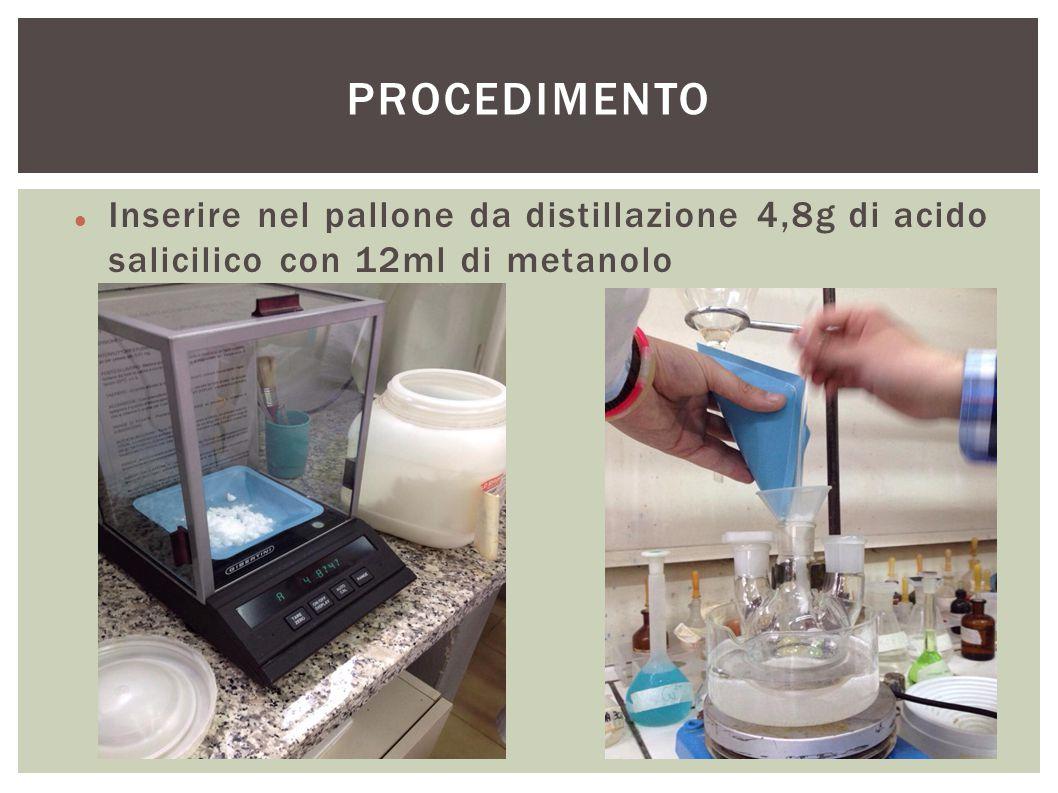 Inserire nel pallone da distillazione 4,8g di acido salicilico con 12ml di metanolo PROCEDIMENTO