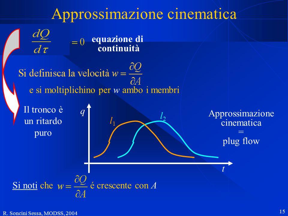 R. Soncini Sessa, MODSS, 2004 15 Approssimazione cinematica e si moltiplichino per w ambo i membri Il tronco è un ritardo puro Si noti cheé crescente