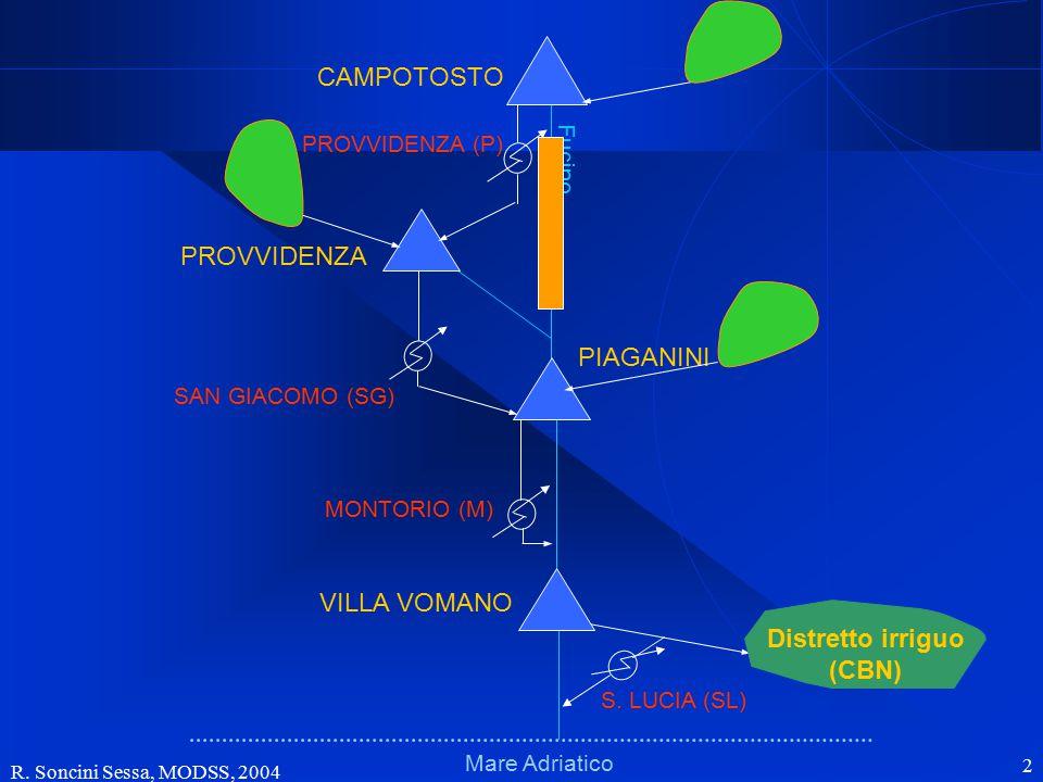 R. Soncini Sessa, MODSS, 2004 2 Schema fisicoSchema fisico Mare Adriatico Fucino VILLA VOMANO PIAGANINI PROVVIDENZA CAMPOTOSTO MONTORIO (M) SAN GIACOM