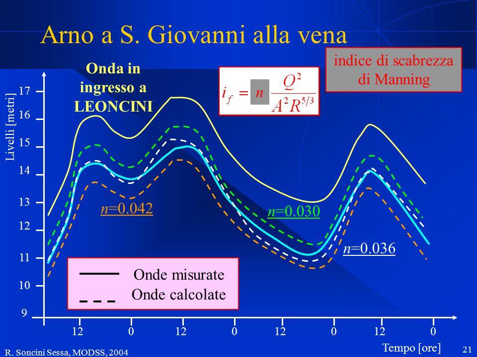 R. Soncini Sessa, MODSS, 2004 21 Onda in ingresso a LEONCINI n=0.042 n=0.030 n=0.036 120 0 0 0 Tempo [ore] 17 16 10 11 14 15 12 13 9 Livelli [metri] O