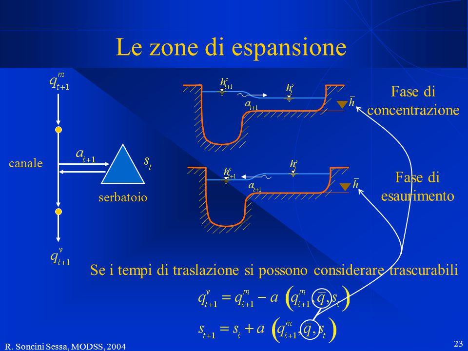 R. Soncini Sessa, MODSS, 2004 23 Le zone di espansione canale serbatoio Se i tempi di traslazione si possono considerare trascurabili Fase di esaurime