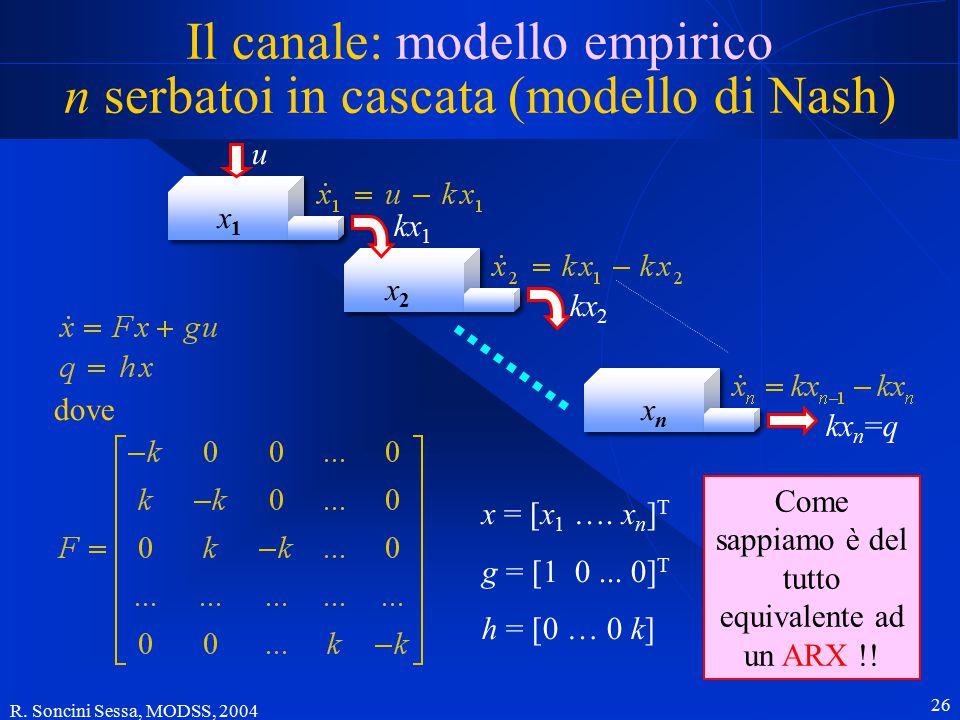 R. Soncini Sessa, MODSS, 2004 26 Il canale: modello empirico n serbatoi in cascata (modello di Nash) kx n =q x 1 x 2 x n kx 1 x = [x 1 …. x n ] T g =