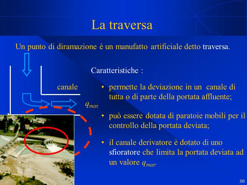 R. Soncini Sessa, MODSS, 2004 30 q max La traversa Un punto di diramazione è un manufatto artificiale detto traversa. Caratteristiche : permette la de