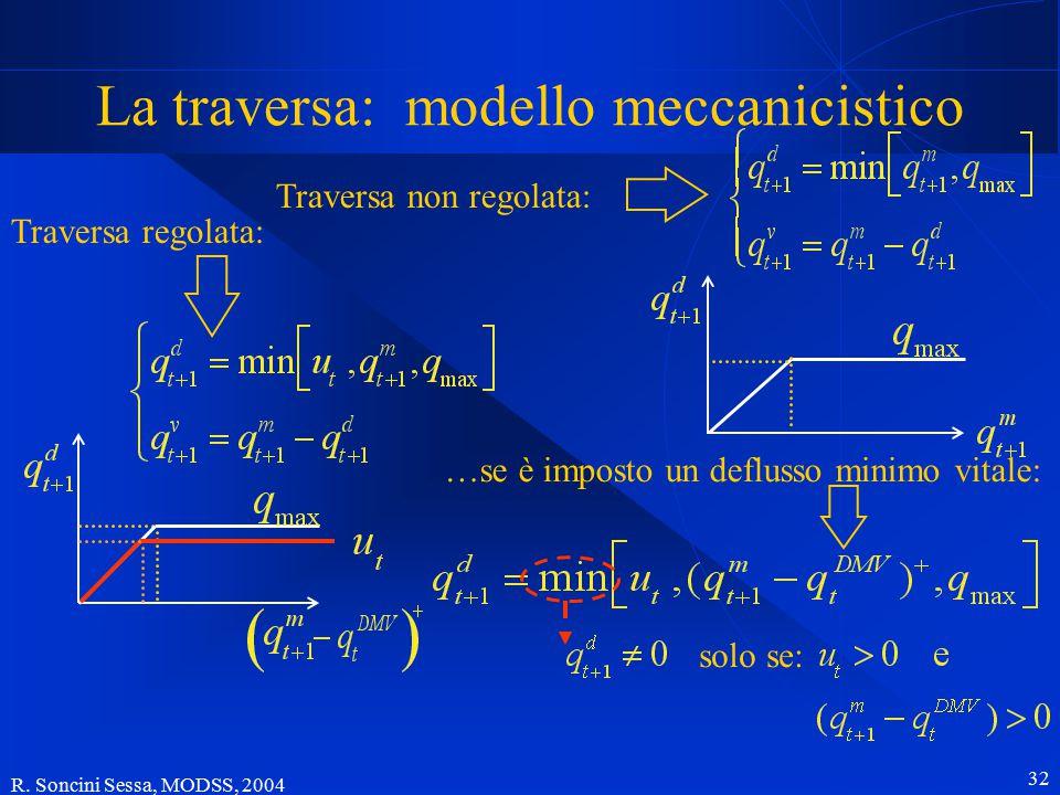 R. Soncini Sessa, MODSS, 2004 32 La traversa: modello meccanicistico Traversa non regolata: Traversa regolata: …se è imposto un deflusso minimo vitale