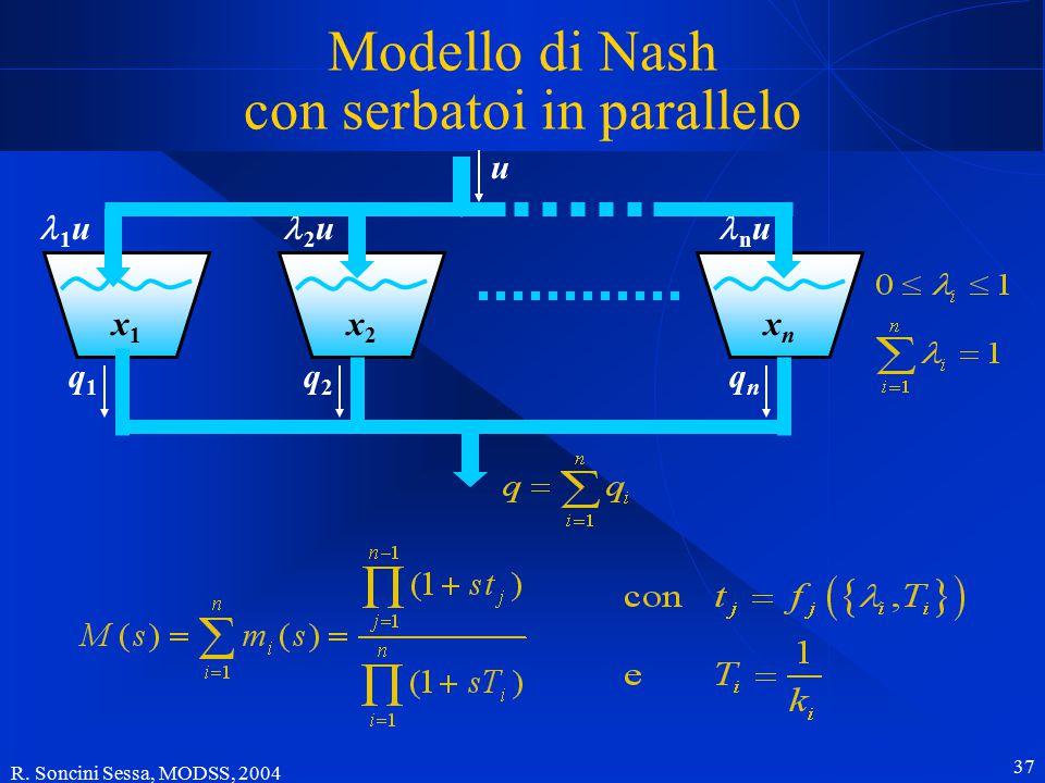 R. Soncini Sessa, MODSS, 2004 37 Modello di Nash con serbatoi in parallelo 1 u n u 2 u ux1x1 x2x2 xnxn q2q2 qnqn q1q1