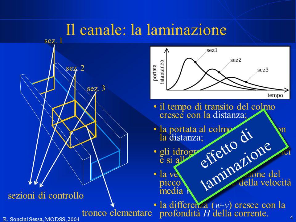 R. Soncini Sessa, MODSS, 2004 4 il tempo di transito del colmo cresce con la distanza; la portata al colmo decresce con la distanza; gli idrogrammi so