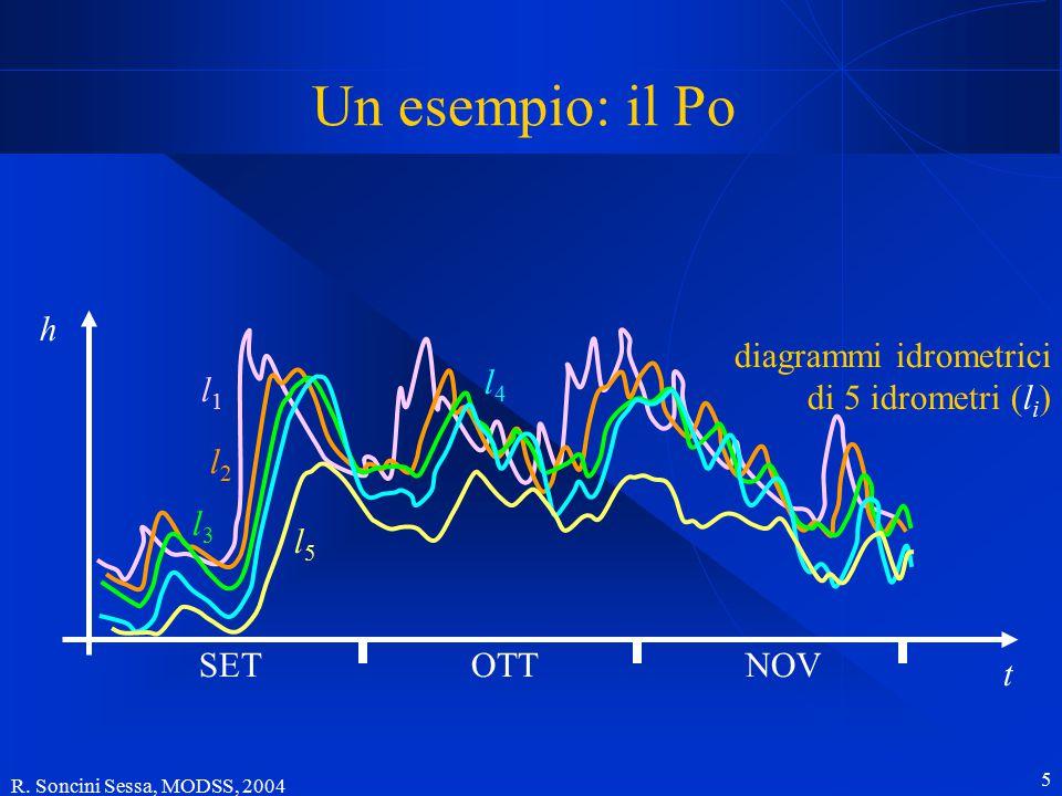 R. Soncini Sessa, MODSS, 2004 5 Un esempio: il Po l1l1 l2l2 l3l3 l4l4 l5l5 t SETOTTNOV diagrammi idrometrici di 5 idrometri (l i ) h