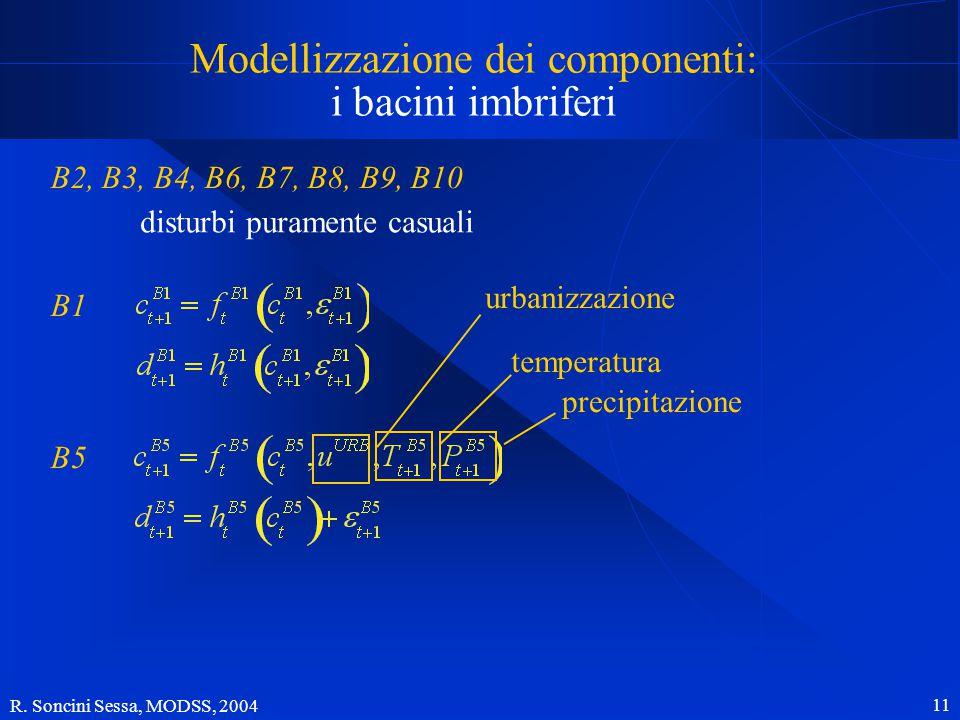 R. Soncini Sessa, MODSS, 2004 11 Modellizzazione dei componenti: i bacini imbriferi B1 B2, B3, B4, B6, B7, B8, B9, B10 disturbi puramente casuali B5 t