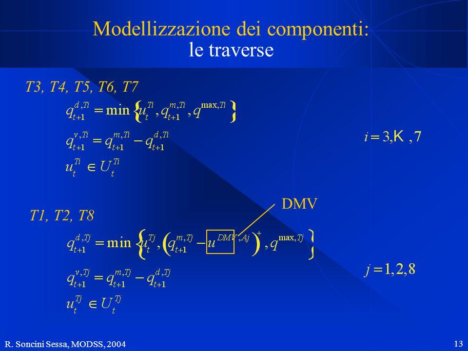 R. Soncini Sessa, MODSS, 2004 13 Modellizzazione dei componenti: le traverse T3, T4, T5, T6, T7 T1, T2, T8 DMV