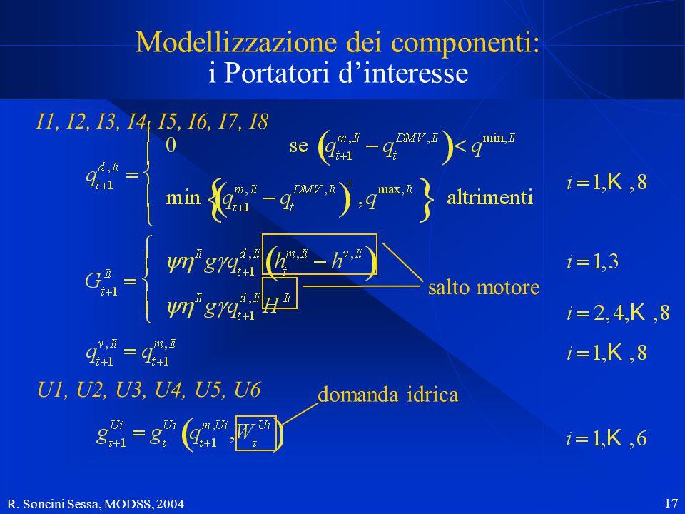 R. Soncini Sessa, MODSS, 2004 17 Modellizzazione dei componenti: i Portatori d'interesse I1, I2, I3, I4, I5, I6, I7, I8 U1, U2, U3, U4, U5, U6 salto m