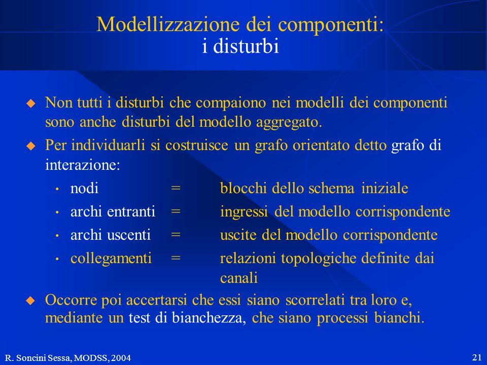 R. Soncini Sessa, MODSS, 2004 21 Modellizzazione dei componenti: i disturbi  Non tutti i disturbi che compaiono nei modelli dei componenti sono anche