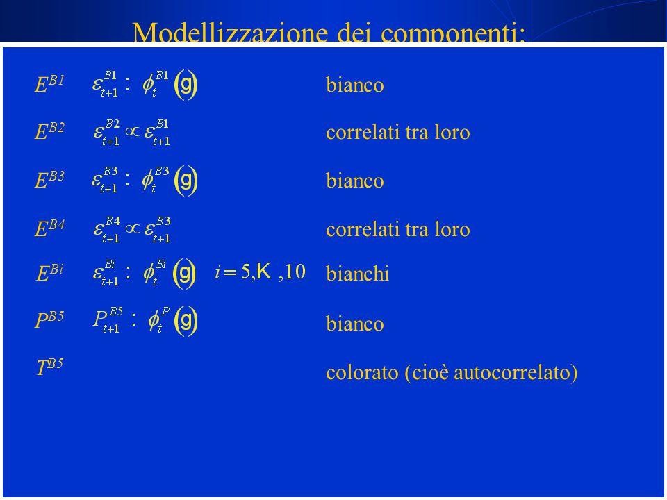 R. Soncini Sessa, MODSS, 2004 22 Modellizzazione dei componenti: i disturbi  non tutti i disturbi che compaiono nei modelli dei componenti sono anche