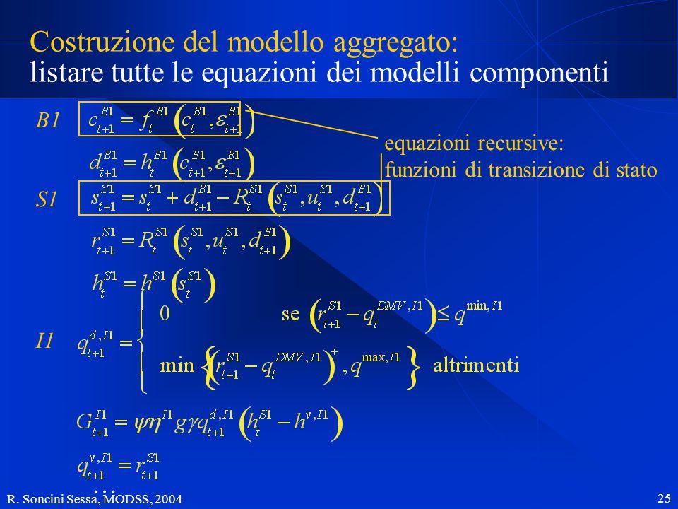 R. Soncini Sessa, MODSS, 2004 25 Costruzione del modello aggregato: listare tutte le equazioni dei modelli componenti B1 S1 I1 … equazioni recursive: