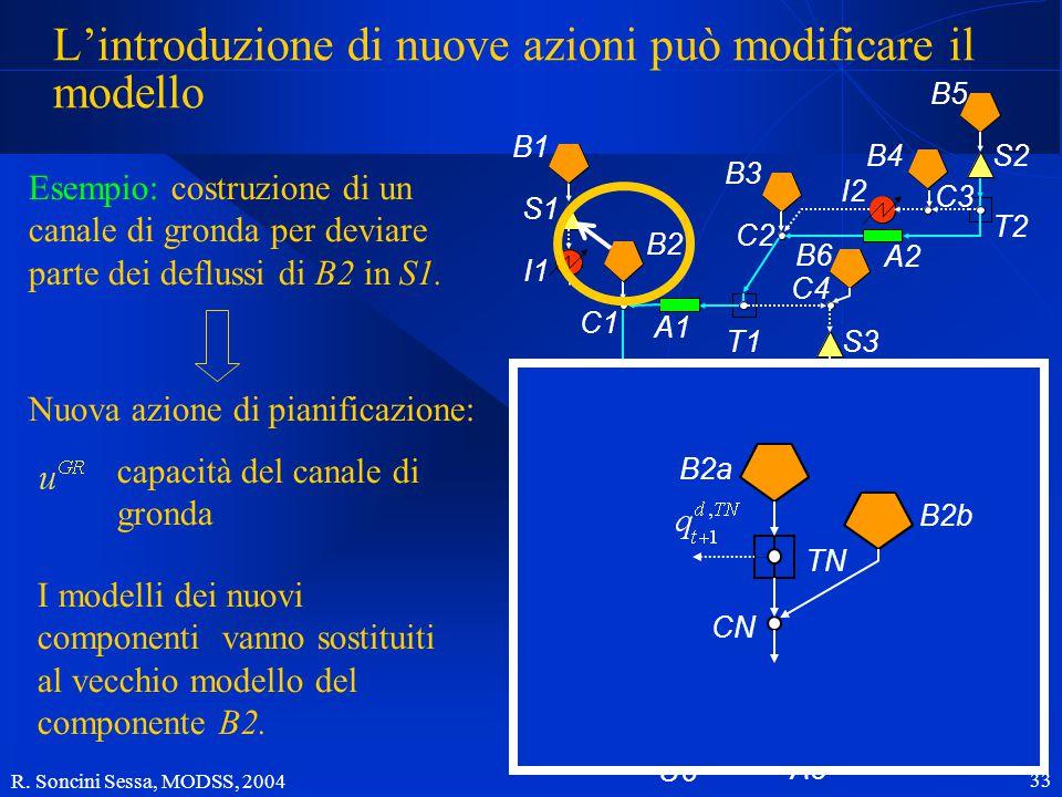 R. Soncini Sessa, MODSS, 2004 33 L'introduzione di nuove azioni può modificare il modello Esempio: costruzione di un canale di gronda per deviare part
