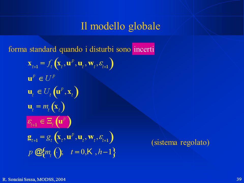 R. Soncini Sessa, MODSS, 2004 39 Il modello globale forma standard quando i disturbi sono incerti (sistema regolato)