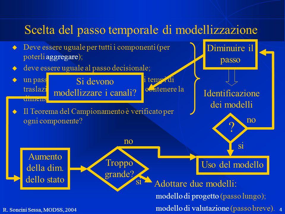 R. Soncini Sessa, MODSS, 2004 4 Scelta del passo temporale di modellizzazione  Deve essere uguale per tutti i componenti (per poterli aggregare);  d