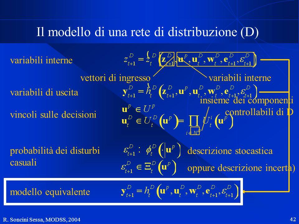 R. Soncini Sessa, MODSS, 2004 42 Il modello di una rete di distribuzione (D) variabili interne vettori di ingresso variabili di uscita vincoli sulle d